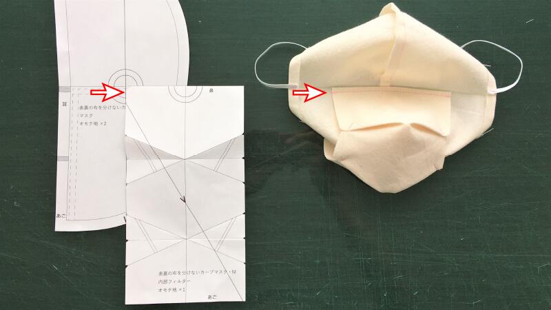 シンプルなカーブマスクのパーツ縫い付け1