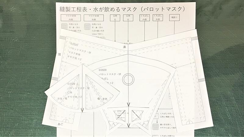 パロットマスクAのパターンの写真